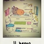 Espressioni italiane da usare nella vita di tutti i giorni con i bambini