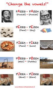 E' difficile imparare l'italiano