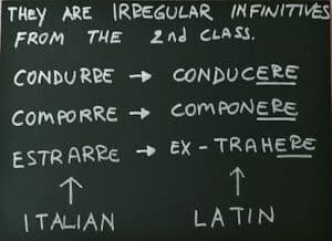 Irregular Infinitive in Italian